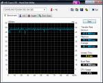 hdtune_benchmark_samsung_pza064_ssd